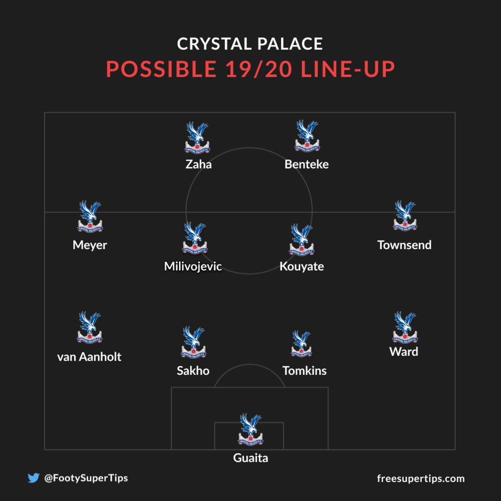 crystal palace predictions and betting tips
