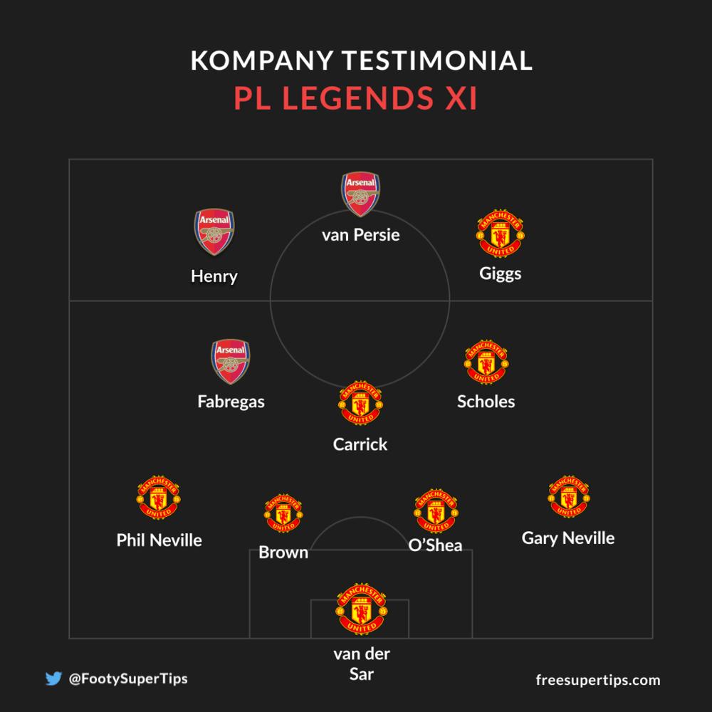 Premier League Legends Vincent Kompany Testimonial
