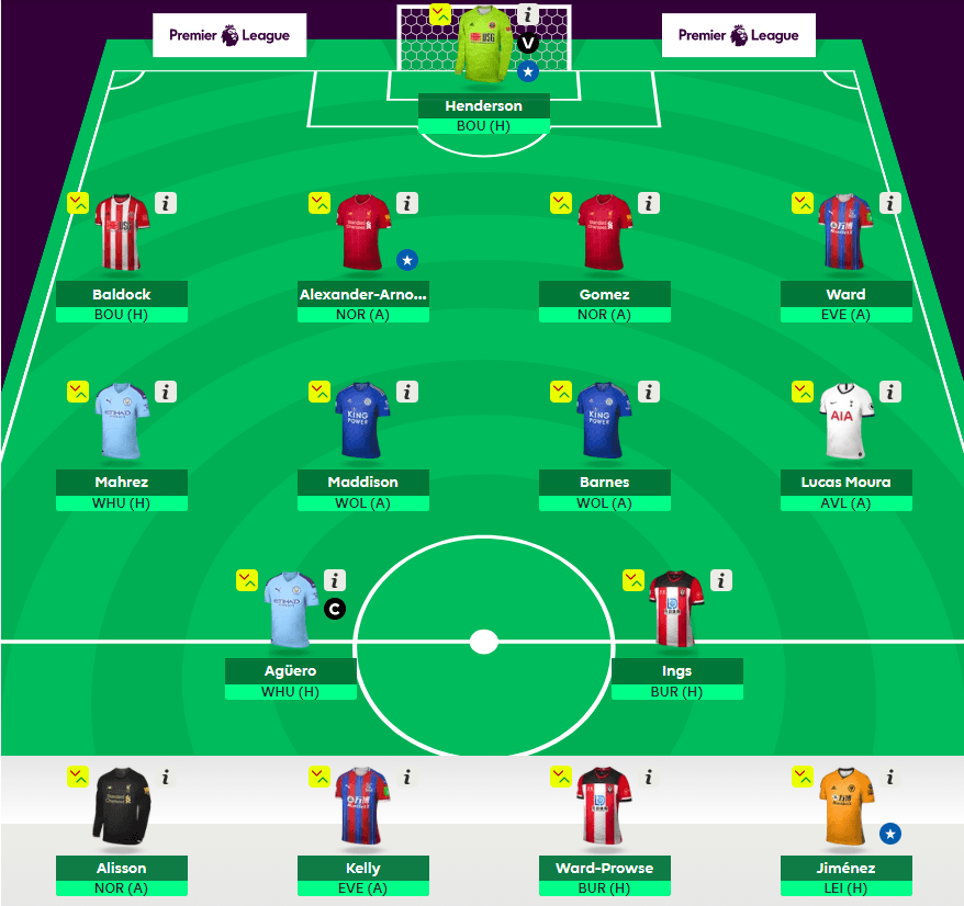 Best fantasy football team for this week