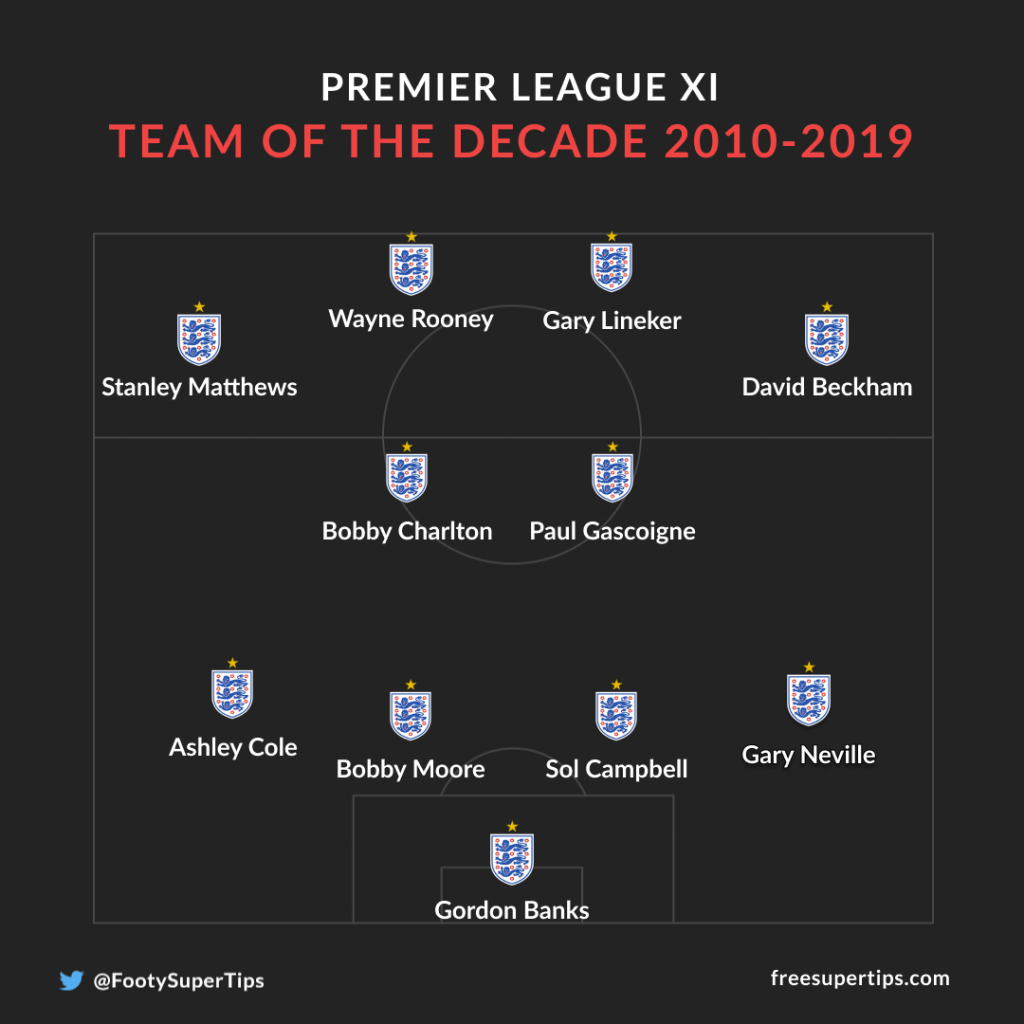 All-time England XI