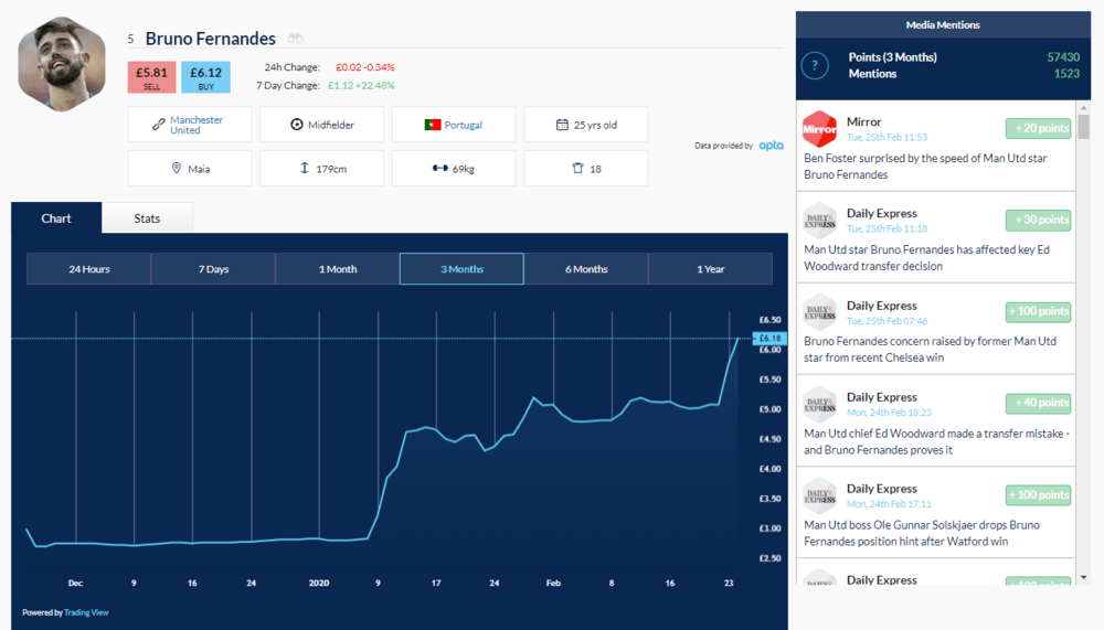how can you make money on football index