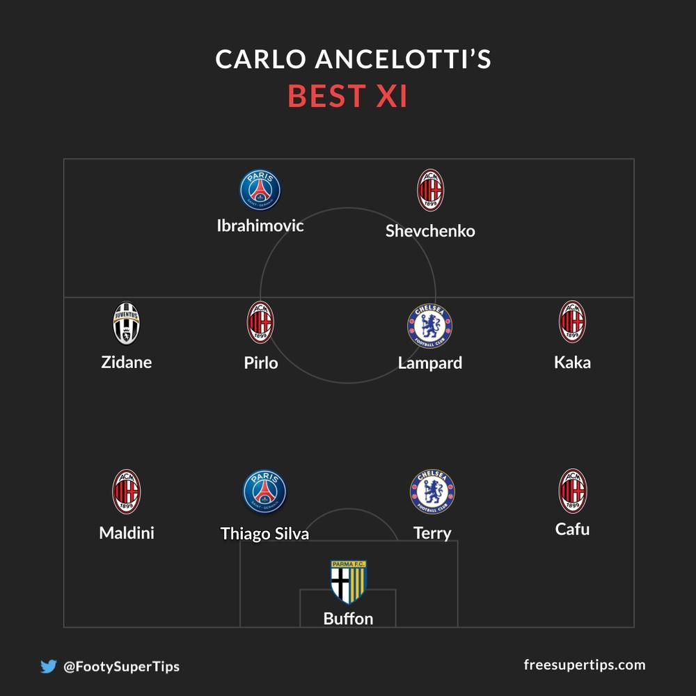 Carlo Ancelotti's Best XI