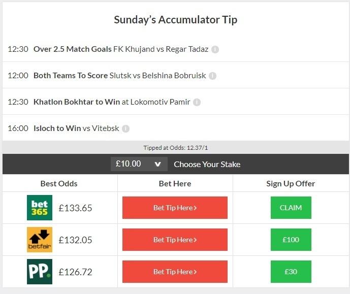 FST winner lands Sunday accumulator