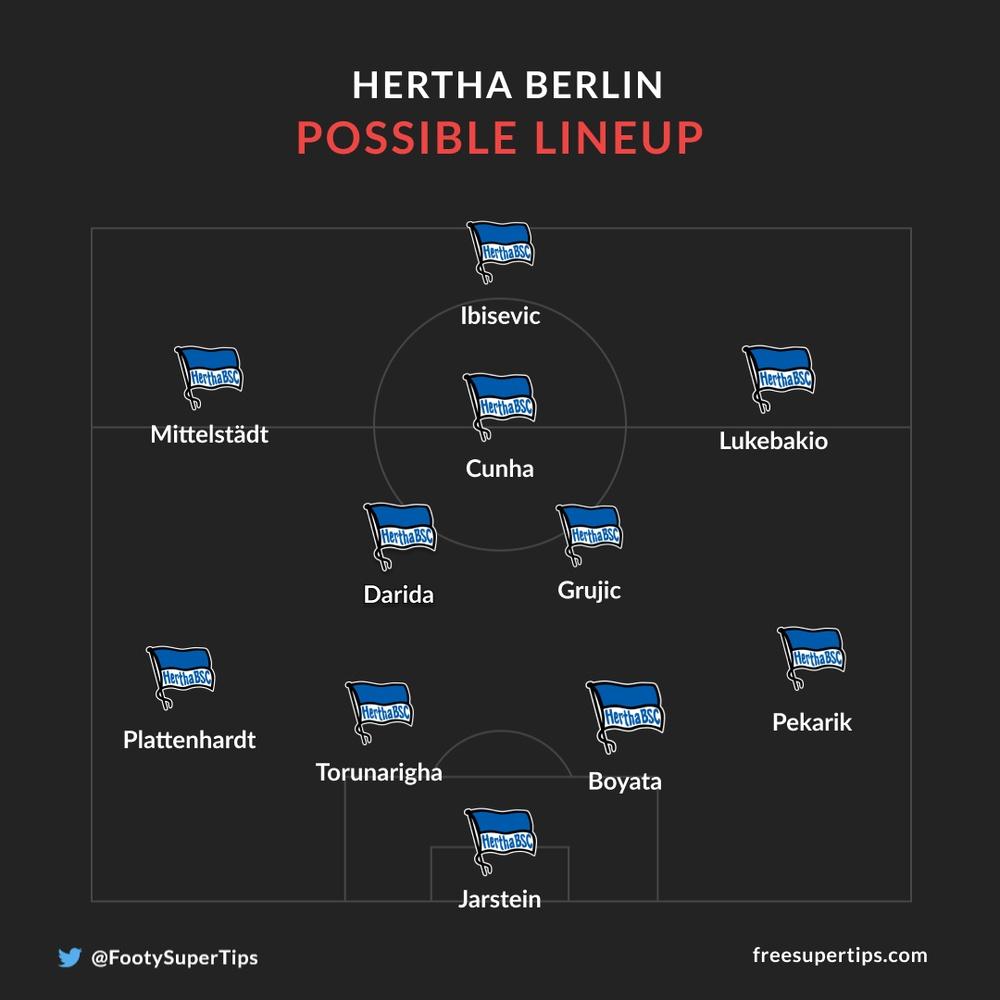 Hertha Berlin possible lineup