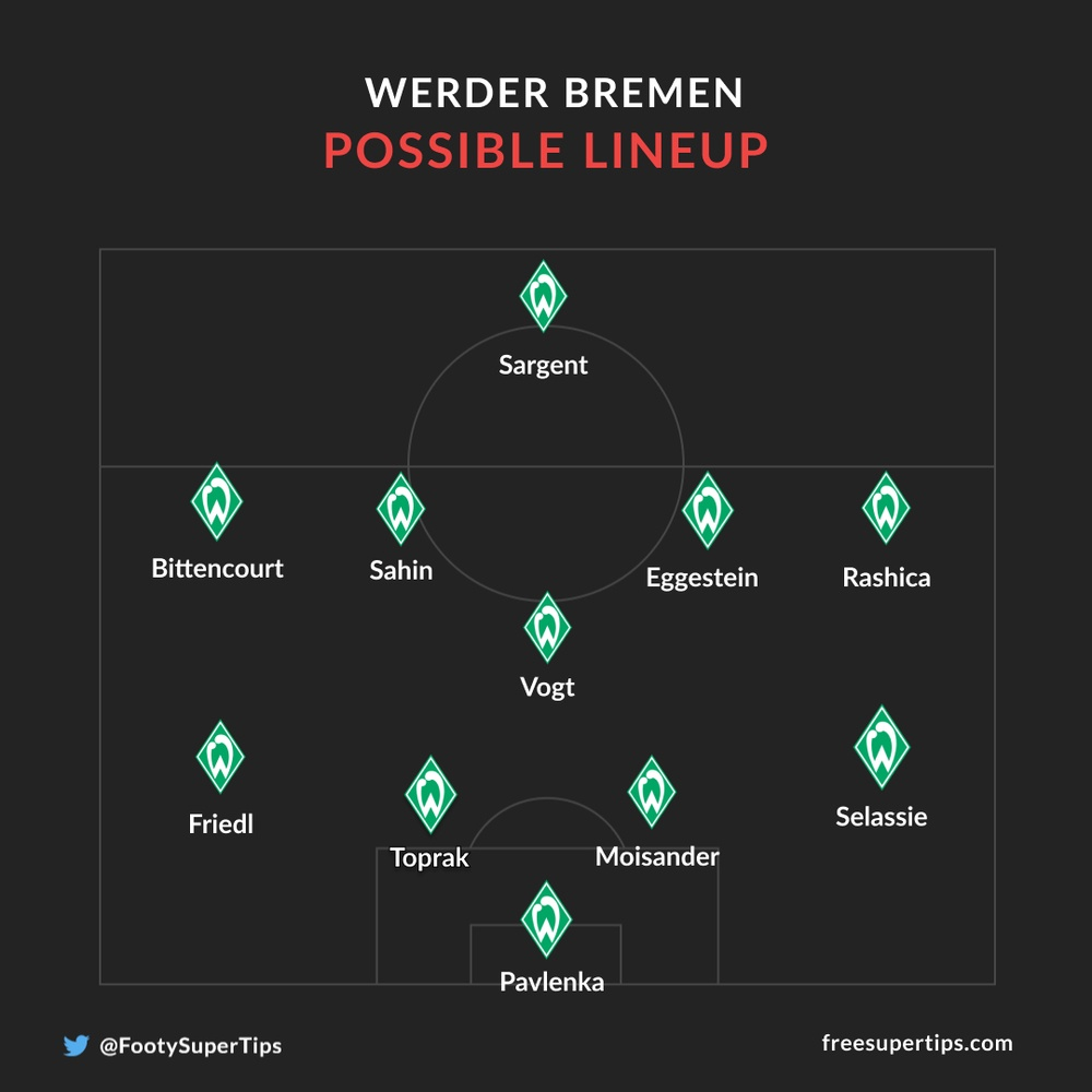 Werder Bremen possible lineup