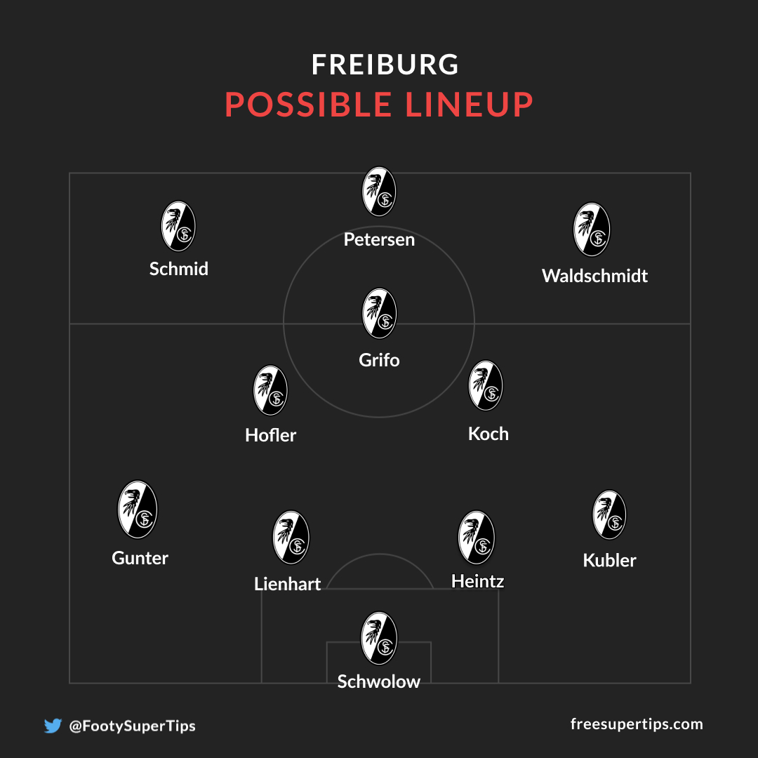 Freiburg possible lineup vs Borussia Monchengladbach