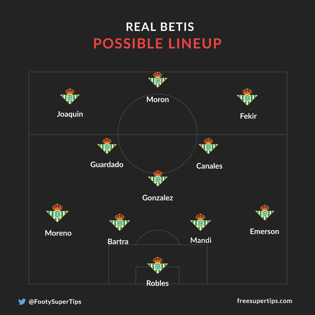 Real Betis possible lineup vs Sevilla