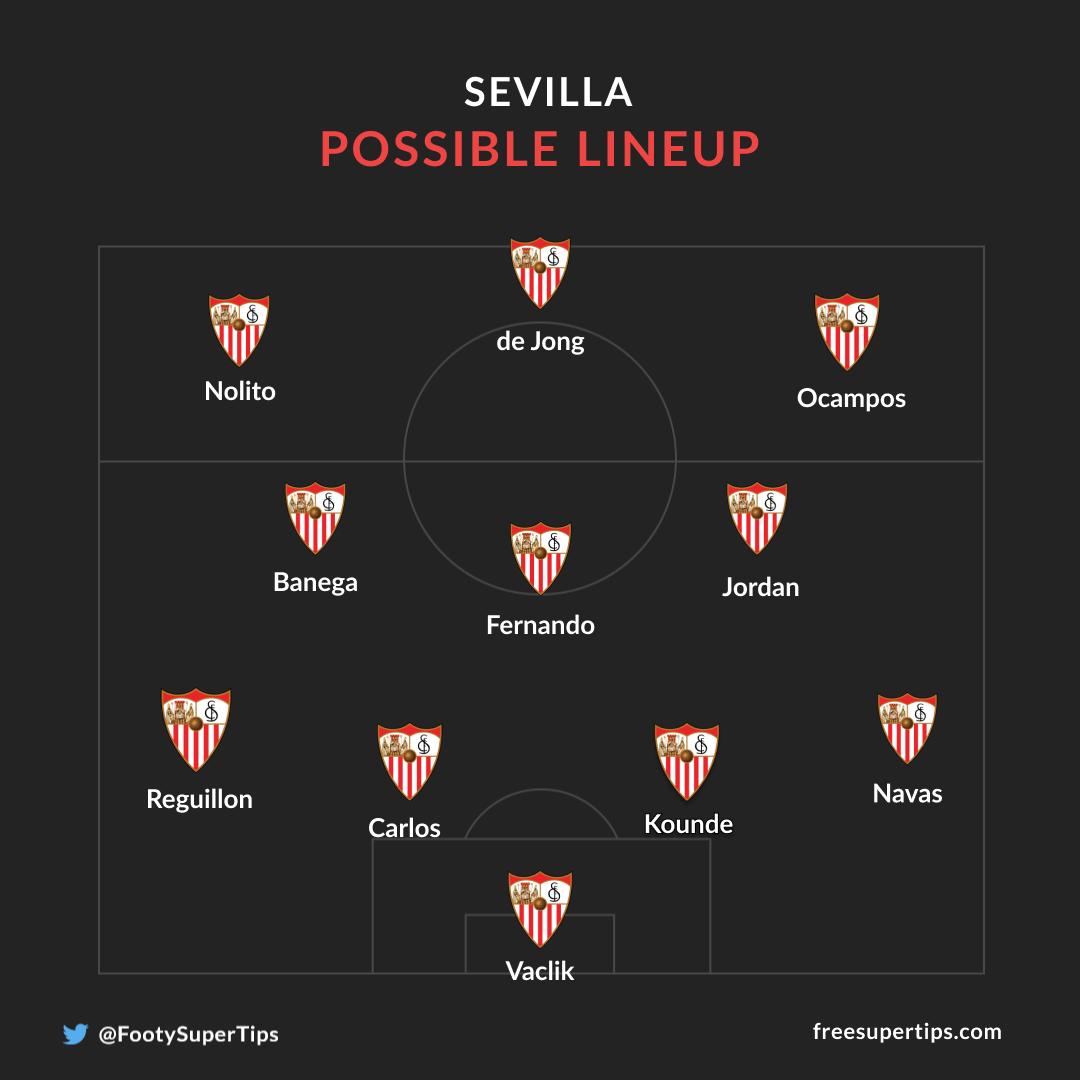 Sevilla possible lineup vs Real Betis