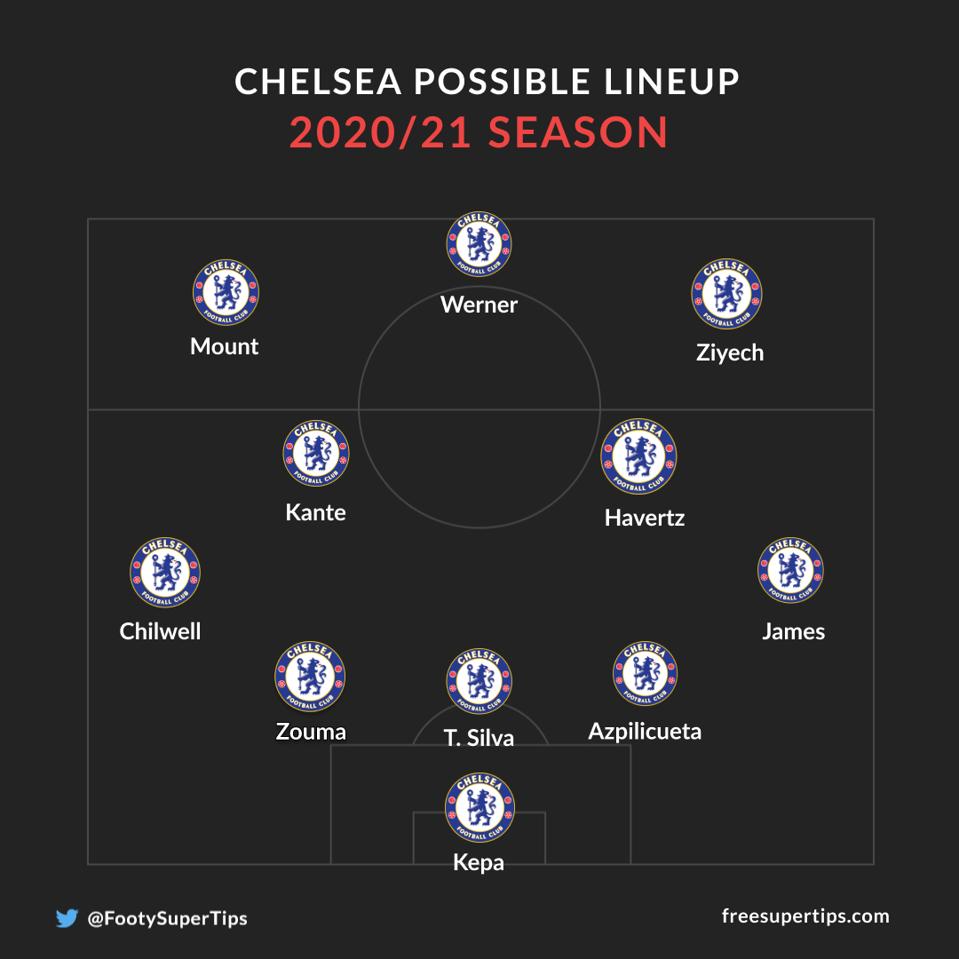 Chelsea possible lineup
