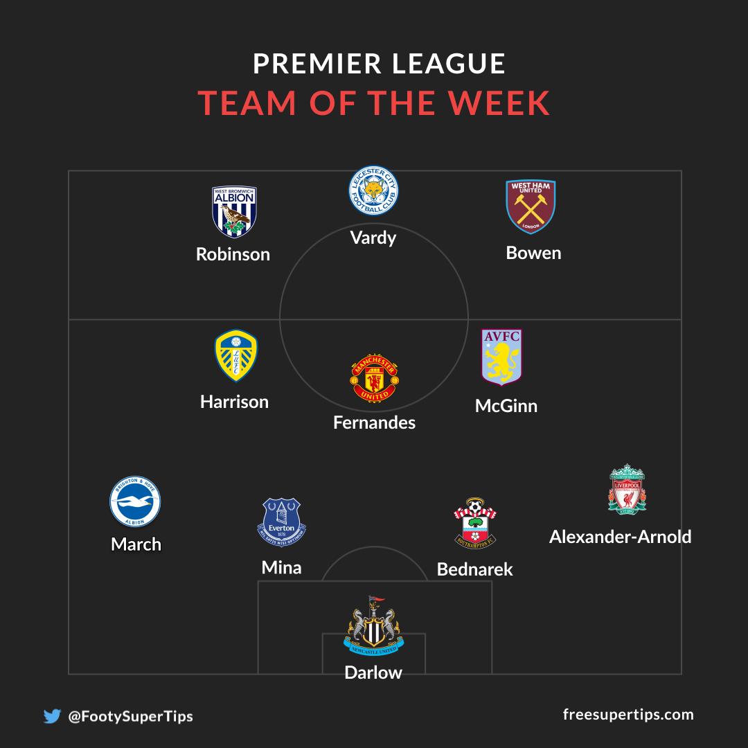FST Premier League TOTW GW3