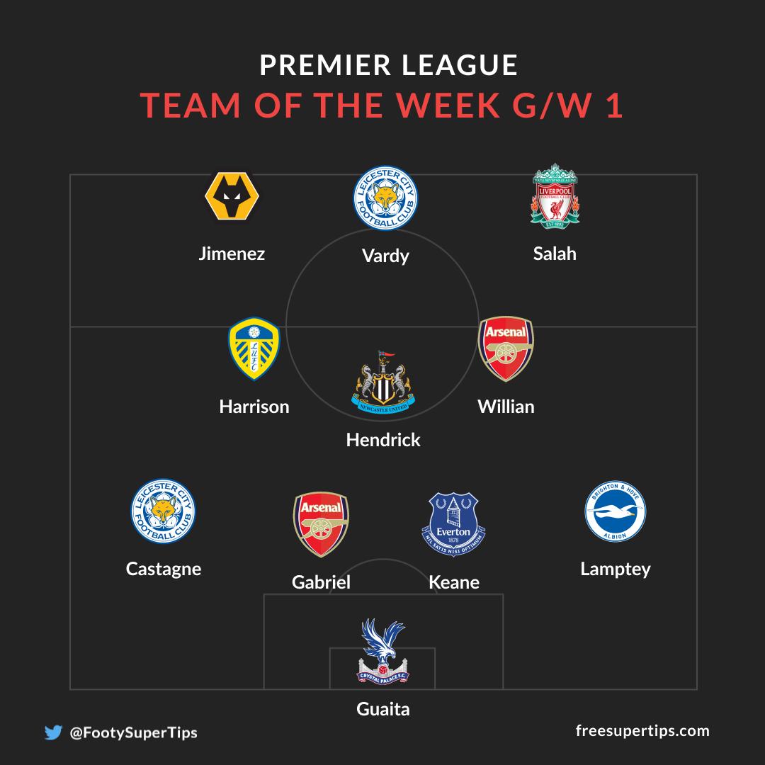 Premier League team of the week game week 1 2020/21