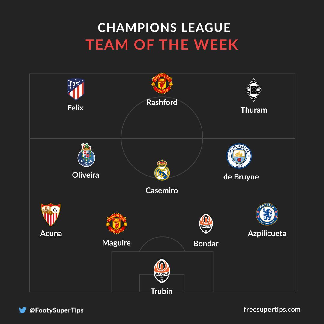 Champions League TOTW GW2