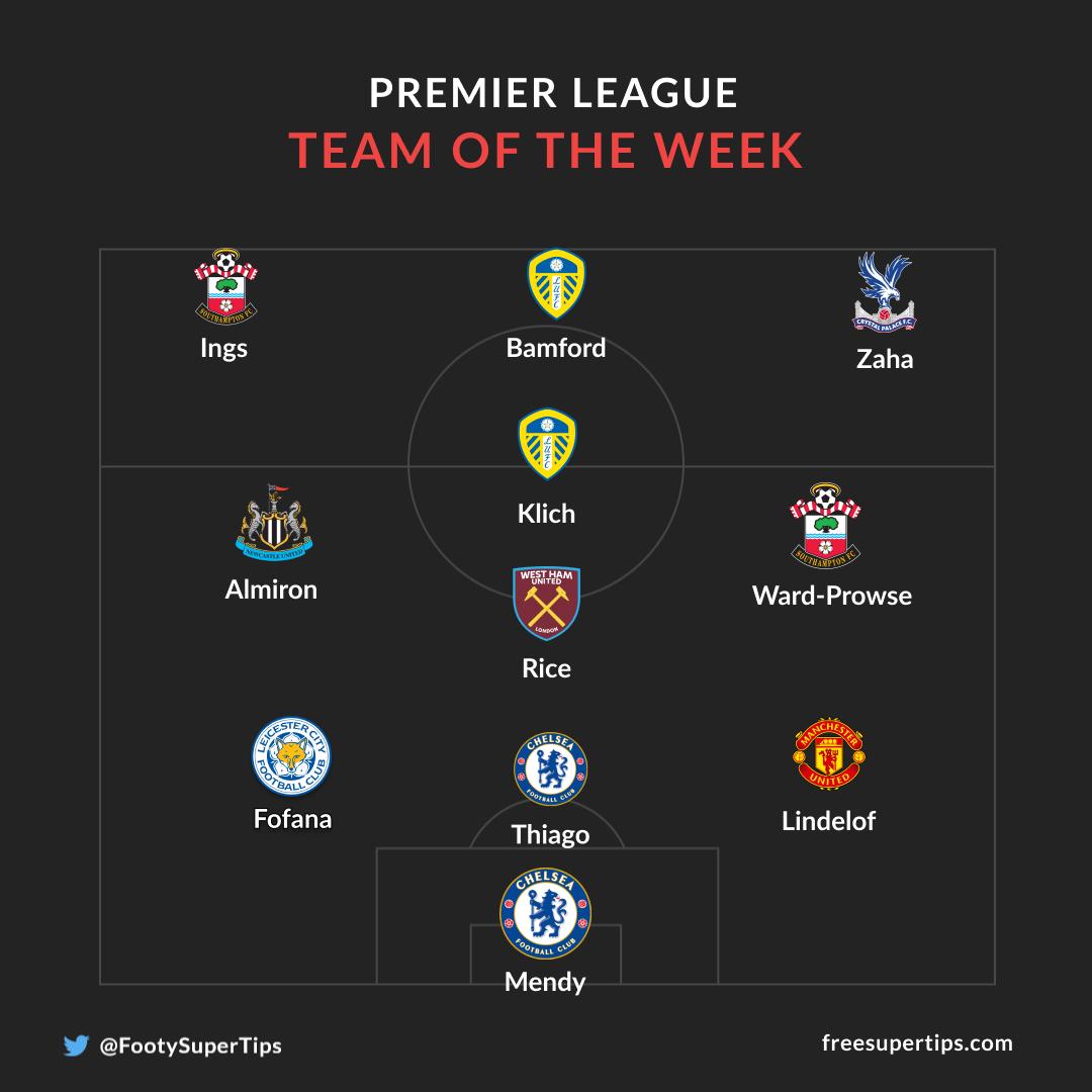 FST's Premier League Team of the Week GW6