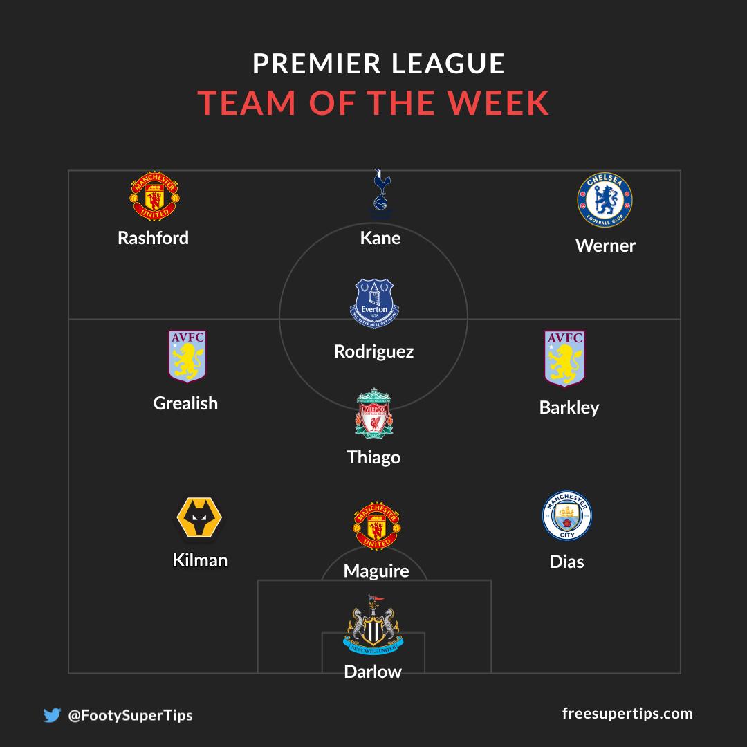 FST's Premier League TOTW GW5