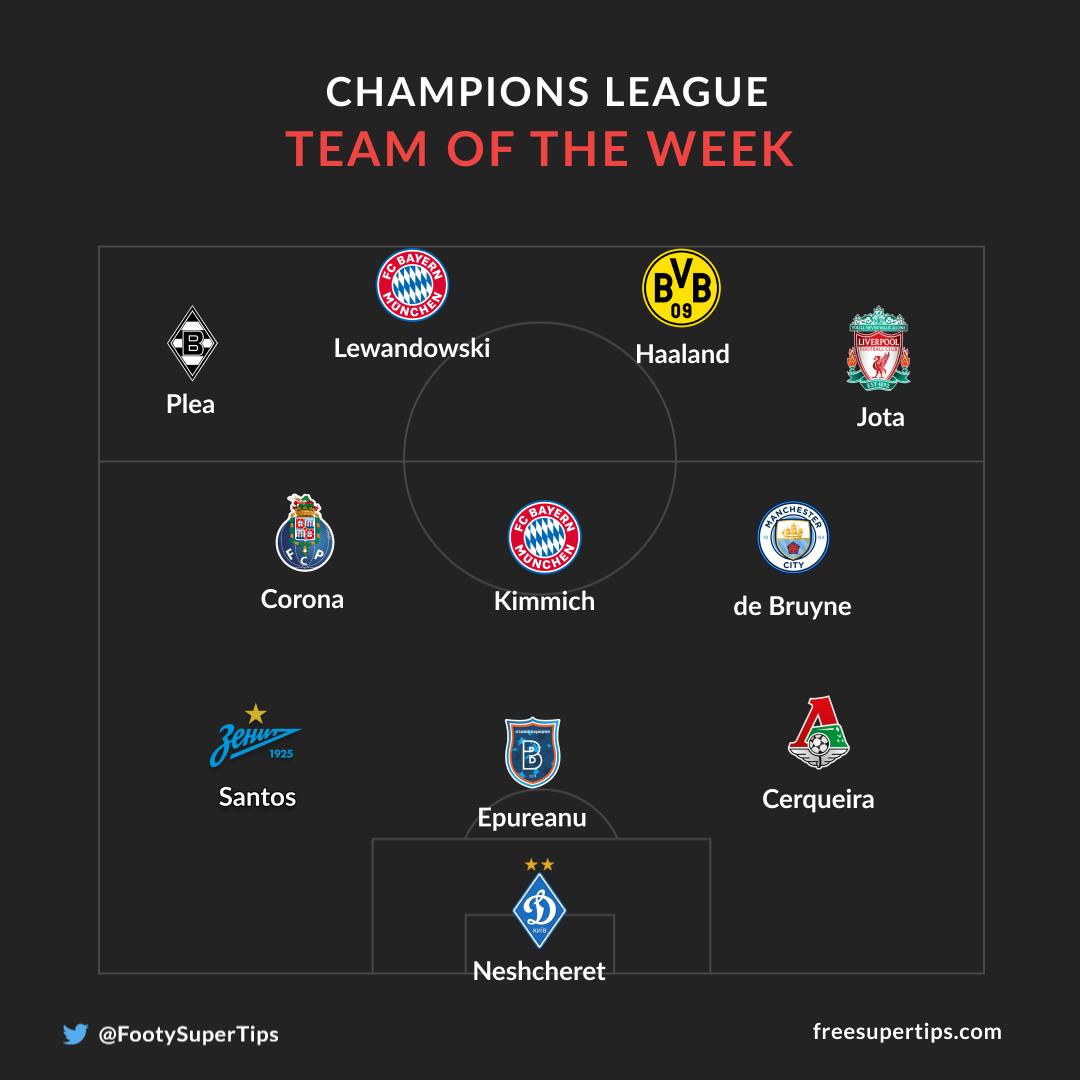 Champions League TOTW GW3