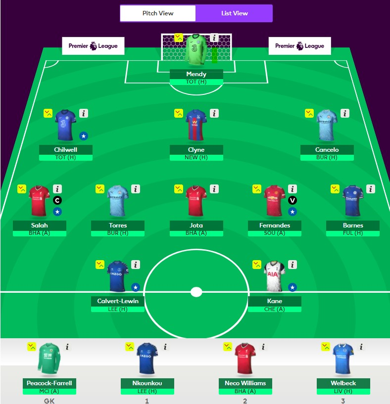Fantasy Football team for this weekend