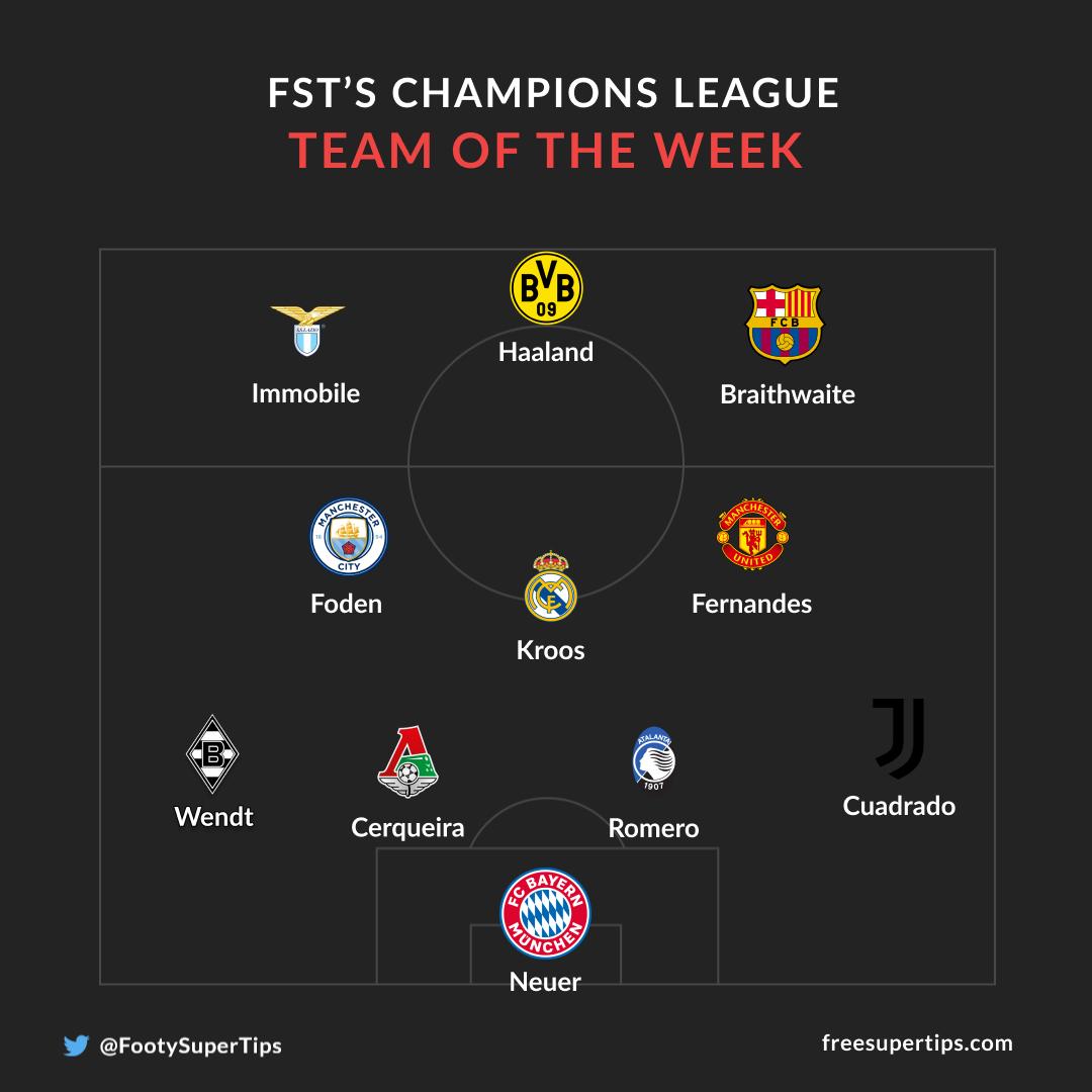 FST's Champions League TOTW GW4