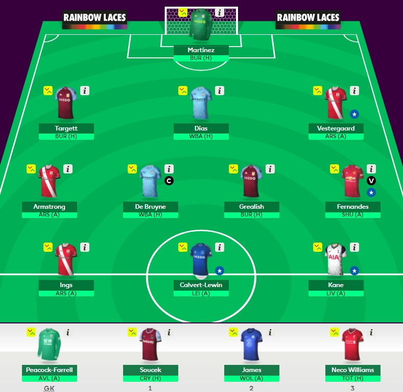 FST's latest FPL selection