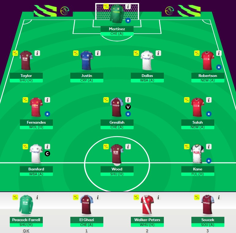 FST's FPL selection for GW16