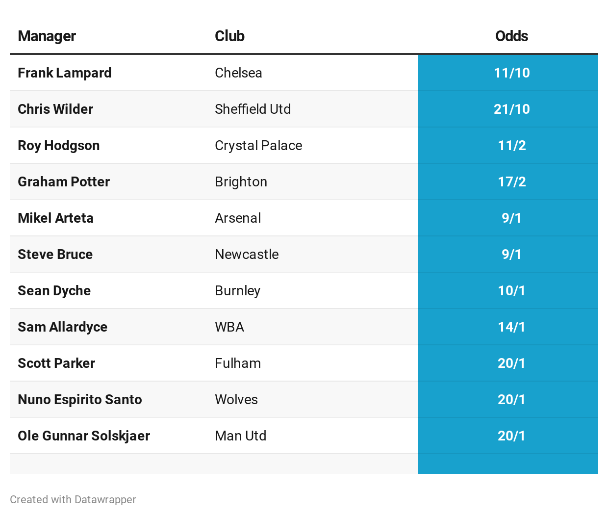 The sack race sky betting football betting pick of the day hours