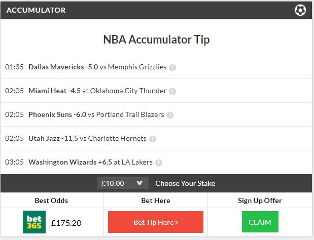 NBA Accumulator Winner