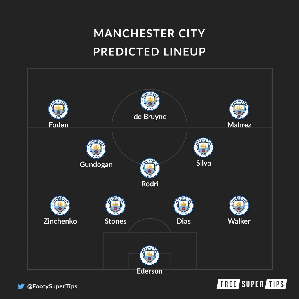 Man City predicted lineup
